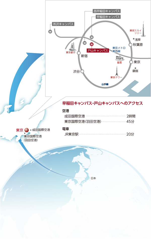 access_map_jp